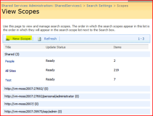Scopes List in SSP
